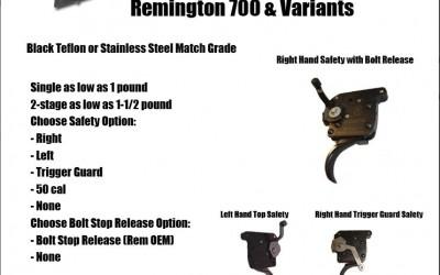 Huber Concepts Remington 700 Trigger