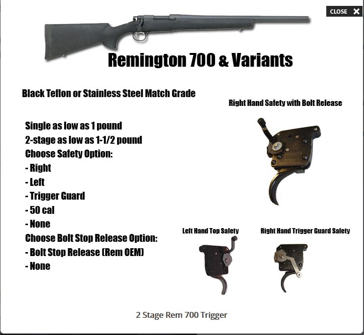 Remington 700 Trigger Archives | Modularrifle com