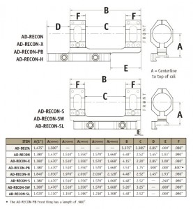 American Defense AD-RECON-S Scope Mount Dimensions - www.modularrifle.com