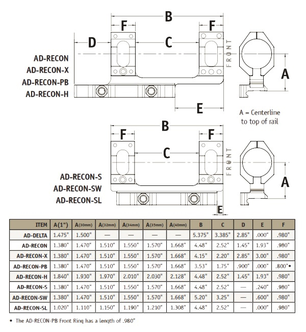 Ruger Scope Ring Measurements