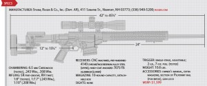 Ruger Precision Rifle Shooting Specifications- https://modularrifle.com
