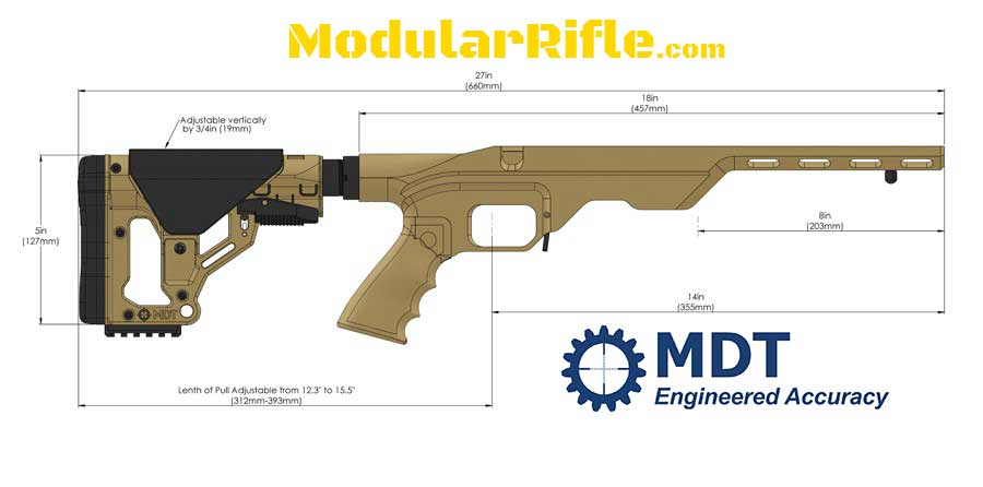 Rifle Chassis System Archives | Modularrifle com